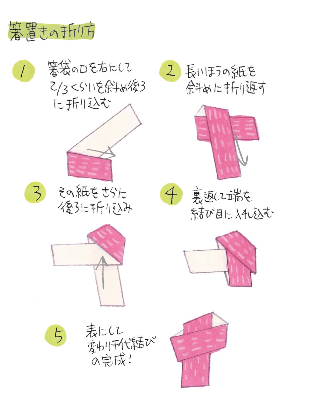 箸置きの折り方