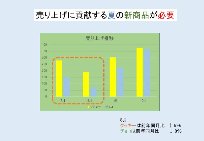 20170908_powerpoint_ng2