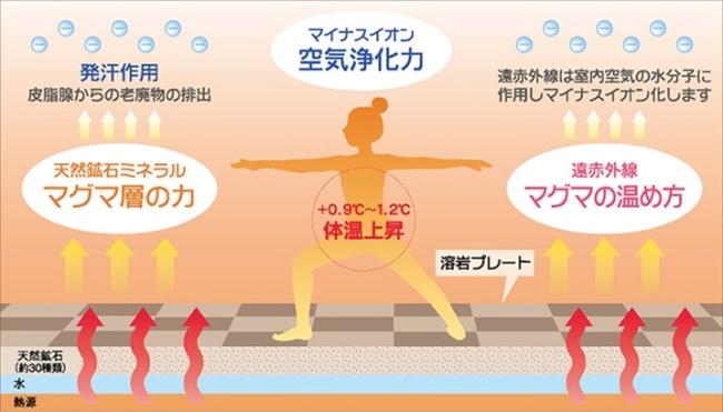 20180220_yoga_02