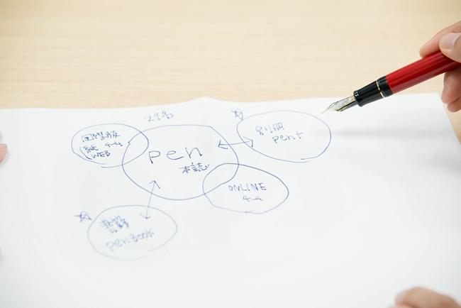 編集部は、雑誌を核として、ウェブ、国際版を手がけるほか、『Pen+(ペンプラス)』などのムックでは別冊編集部と、単行本の『Pen Books』では書籍編集部と連携しながら、複合的に活動している