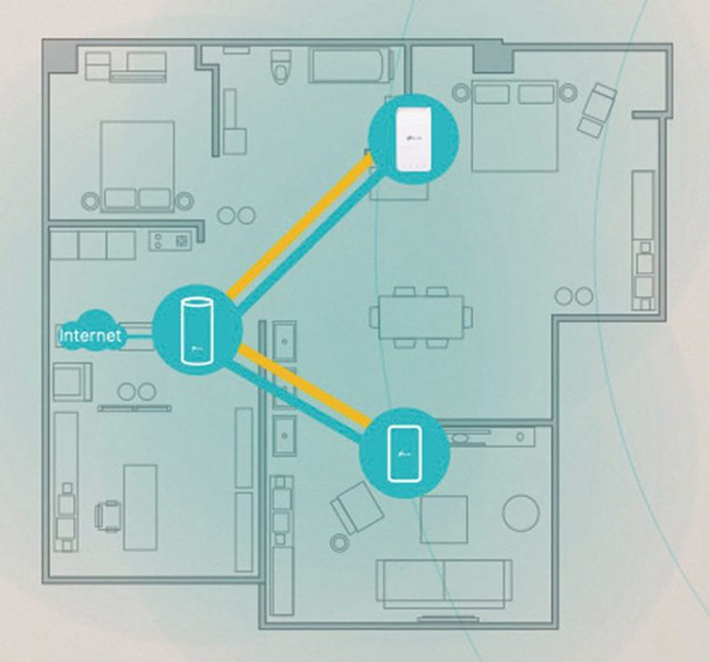 ↑Wi-Fiの届きにくい場所にサテライトを設置することで、室内のどこでも快適なネット接続が可能に