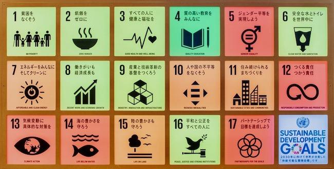 """日本は156か国中、15位。「質の高い教育をみんなに」が唯一、緑。国内における""""子どもの貧困""""が顕在化するなか、「貧困をなくそう」には黄がともった。また、自然環境関連の未達成が目立つ。"""