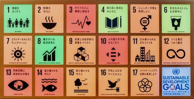 さまざまな課題がありながら急成長を続ける中国は、54位。2項目を達成している、と示された。