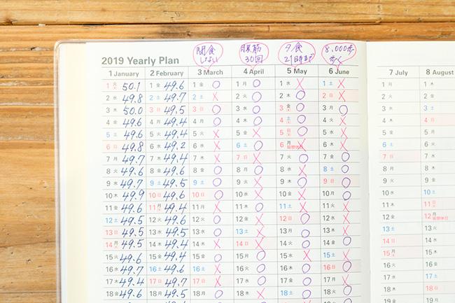「ペイジェムマンスリー B6-i アイダにメモ」1320円(税込)/日本能率協会マネジメントセンター