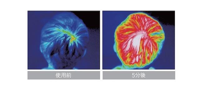 温感スカルプモードを使用する前(左)と5分使用した後(右)の頭皮温度の比較。