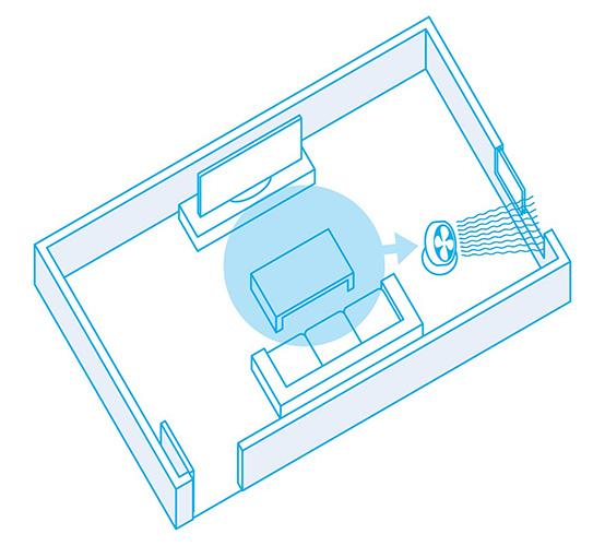 「開ける窓が1つしかない場合の効果的な換気法」(ダイキン工業HPより)