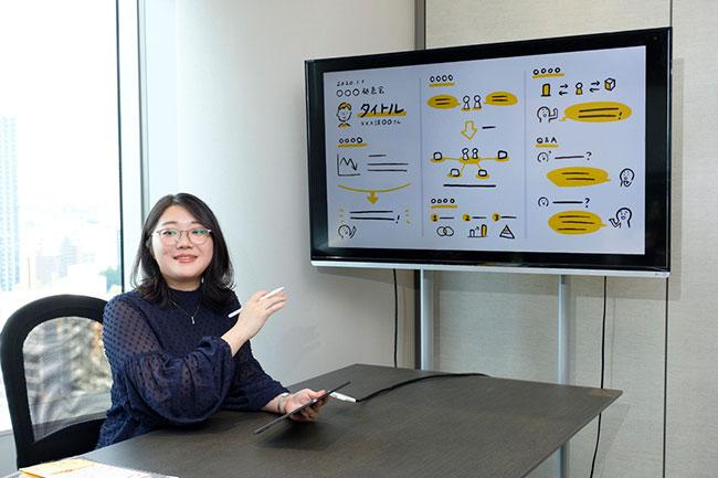 久保田さんはiPadでグラフィックレコーディングを行い、オフライン会議の場合はモニターやプロジェクターに画面を投影、オンライン会議の場合はビデオ会議システムの画面共有機能を活用します。