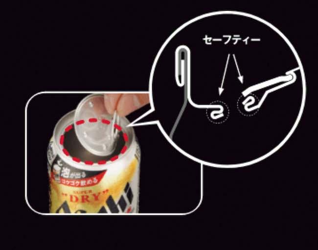 缶の口とフタは、日本独自技術によるダブルセーフティー構造のため、手や口を切る心配はありません。